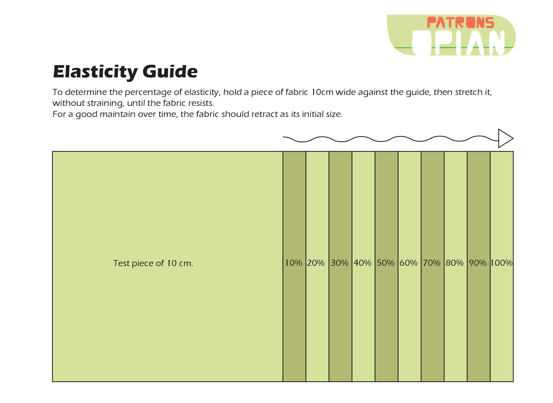 Elasticity Guide