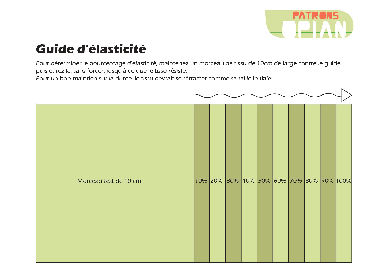 Guide d'élasticité